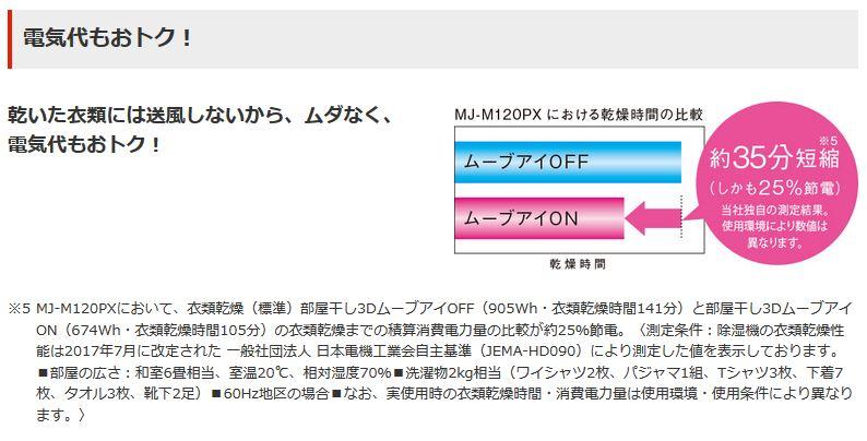 三菱電機 衣類乾燥除湿機(コンプレッサー式)MJ-M120PX-W