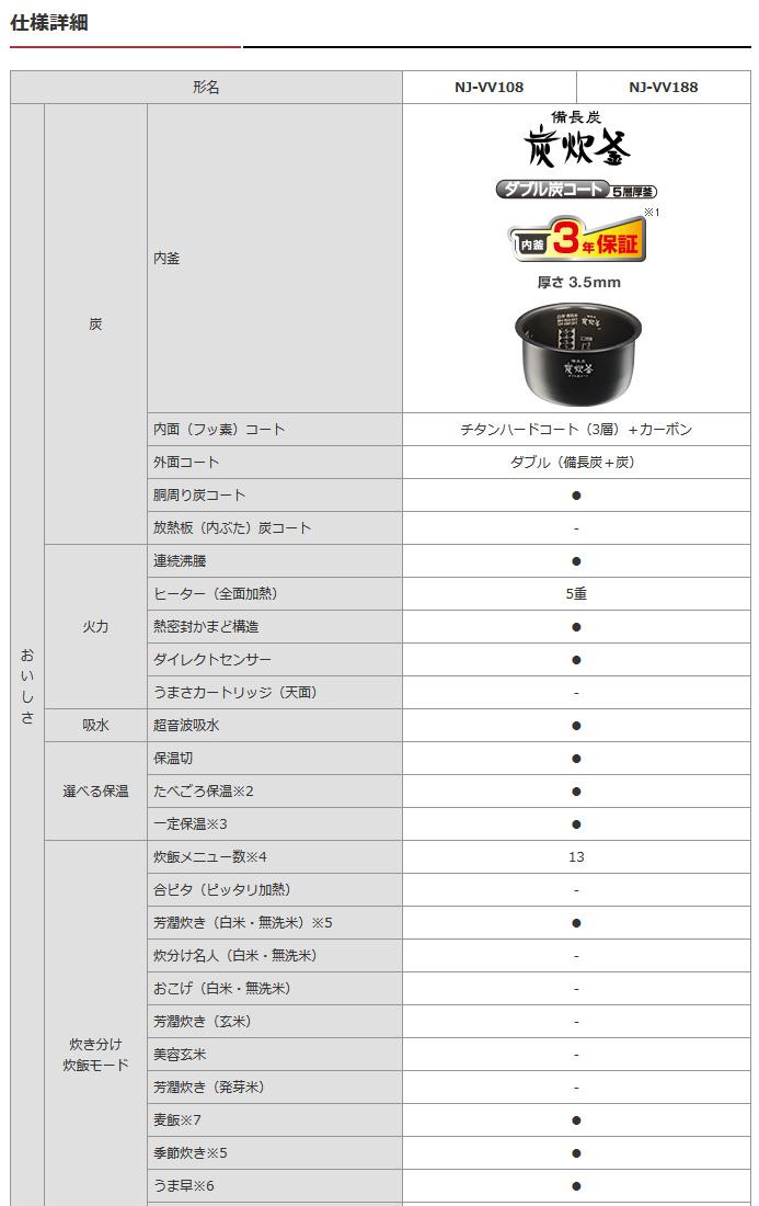 三菱電機 IHジャー炊飯器 備長炭 炭炊釜 1升炊き NJ-VV188-W 仕様詳細