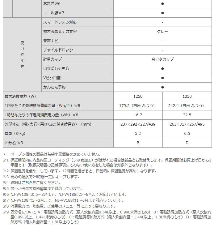 三菱電機 IHジャー炊飯器 備長炭 炭炊釜 1升炊き NJ-VV188-W