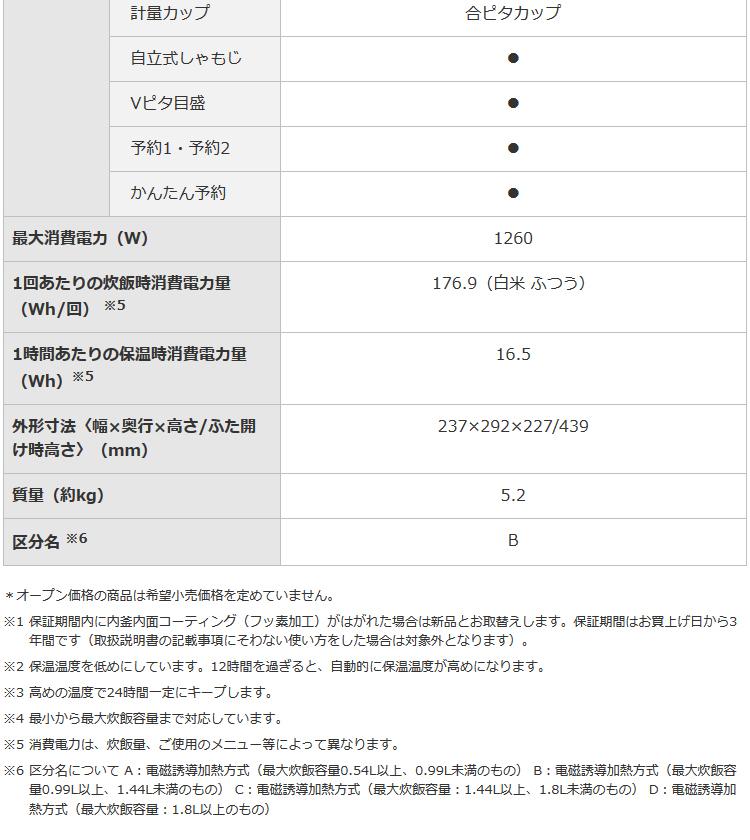 三菱電機 IHジャー炊飯器(5.5合炊き) 備長炭 炭炊釜 NJ-VV109-W
